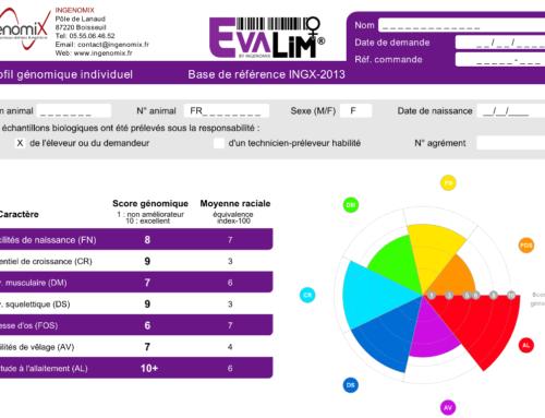 Collaboration avec EvaLim